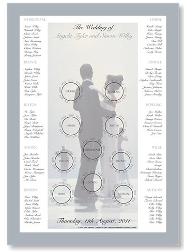 3 wedding table plan tips bride groom direct for Table dance near me