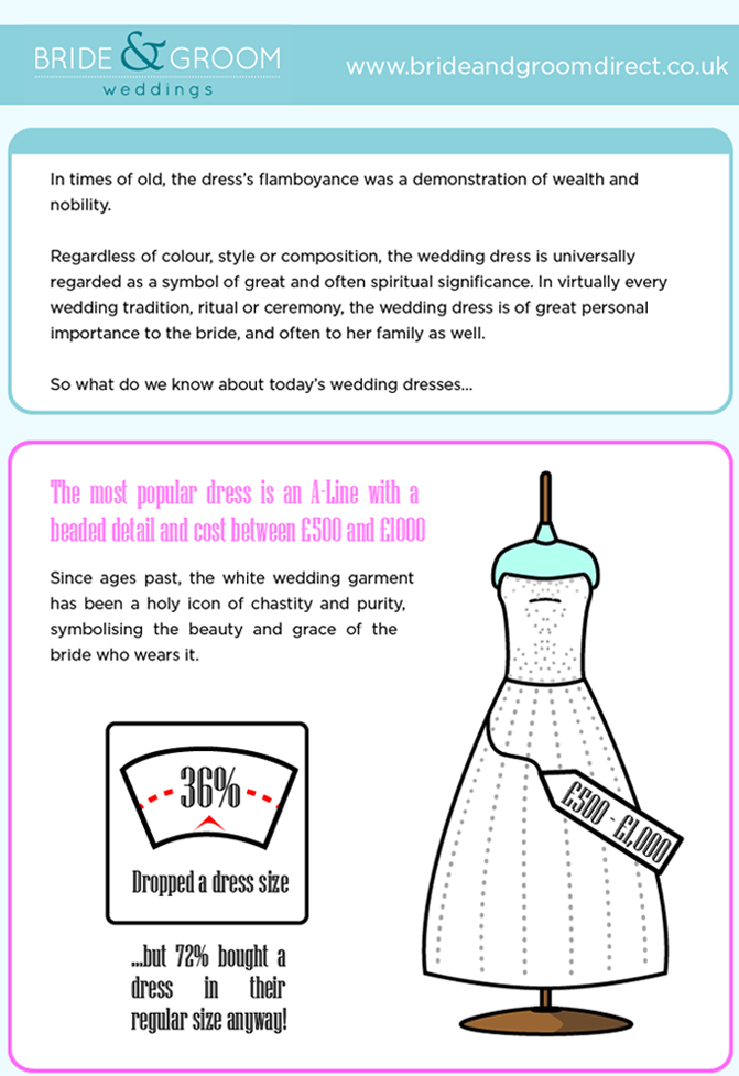 Wedding Infographic from Bride & Groom - Wedding Dress Sizes & Weight Loss - Part 1
