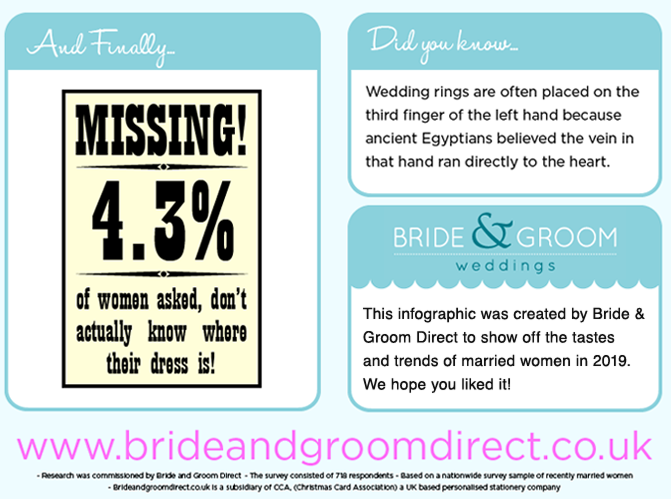 Wedding Infographic - Dress Trends, Sizes, Styles, Costs - Part 5
